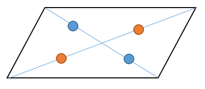 平行四辺形の対角線